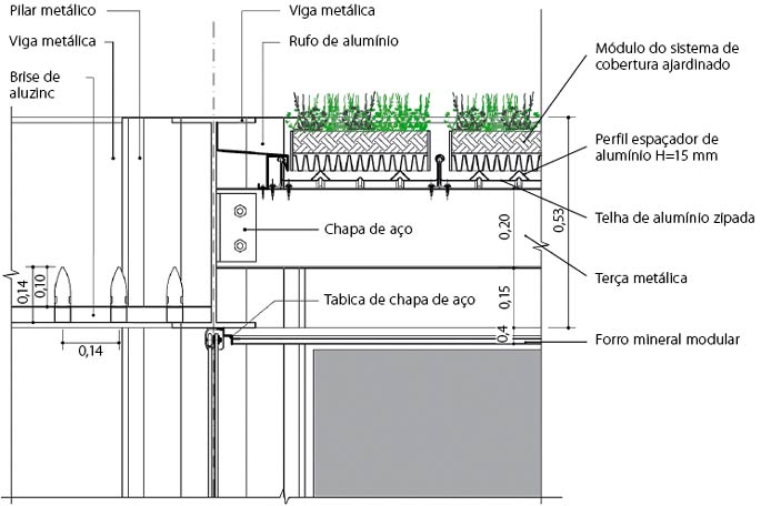 Muito Ecoeficiência: Telhados e coberturas verdes - ARCOweb UY47
